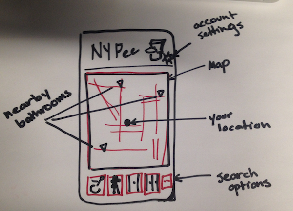1st wireframe _nypee